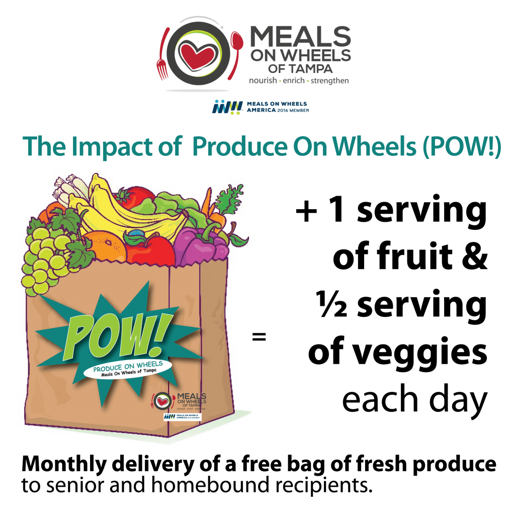 Produce on Wheels program increases servings of fruit and veggies each day.